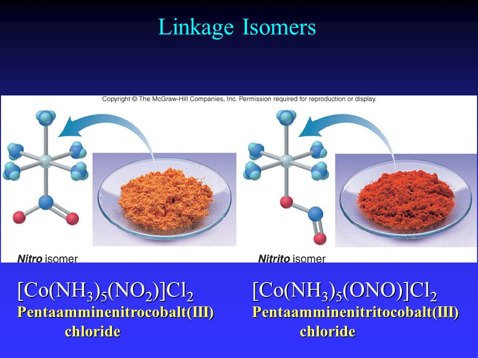 Linkage Isomers [Co(NH3)5(NO2)]Cl2 [Co(NH3)5(ONO)]Cl2